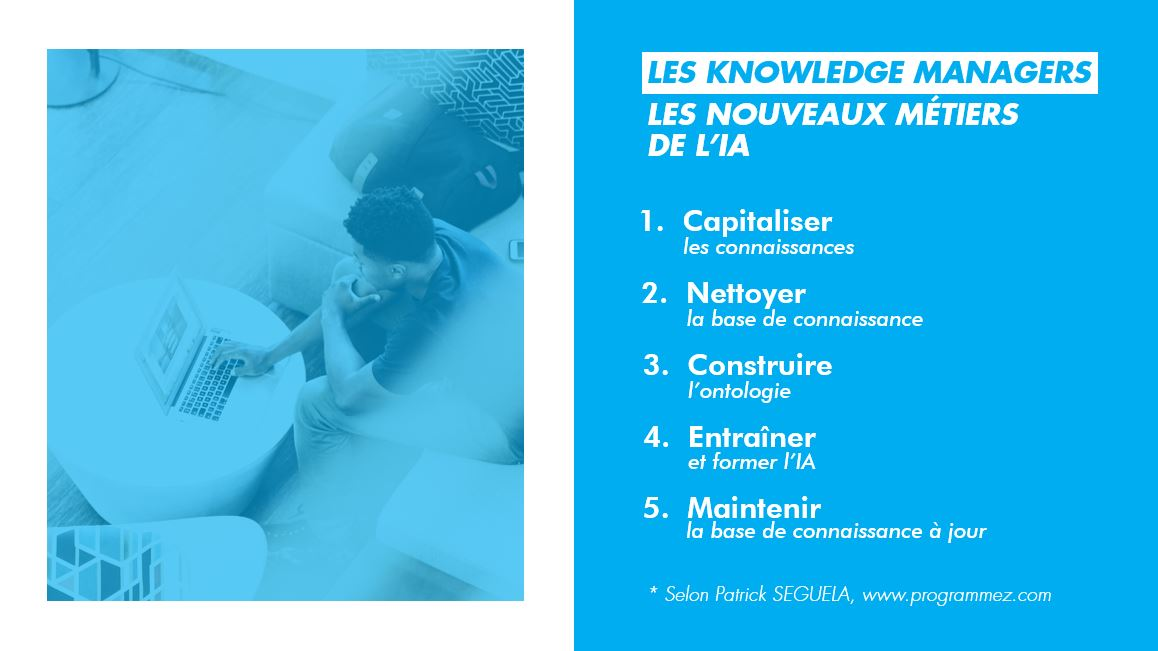 Les Knowledge Managers et l'IA