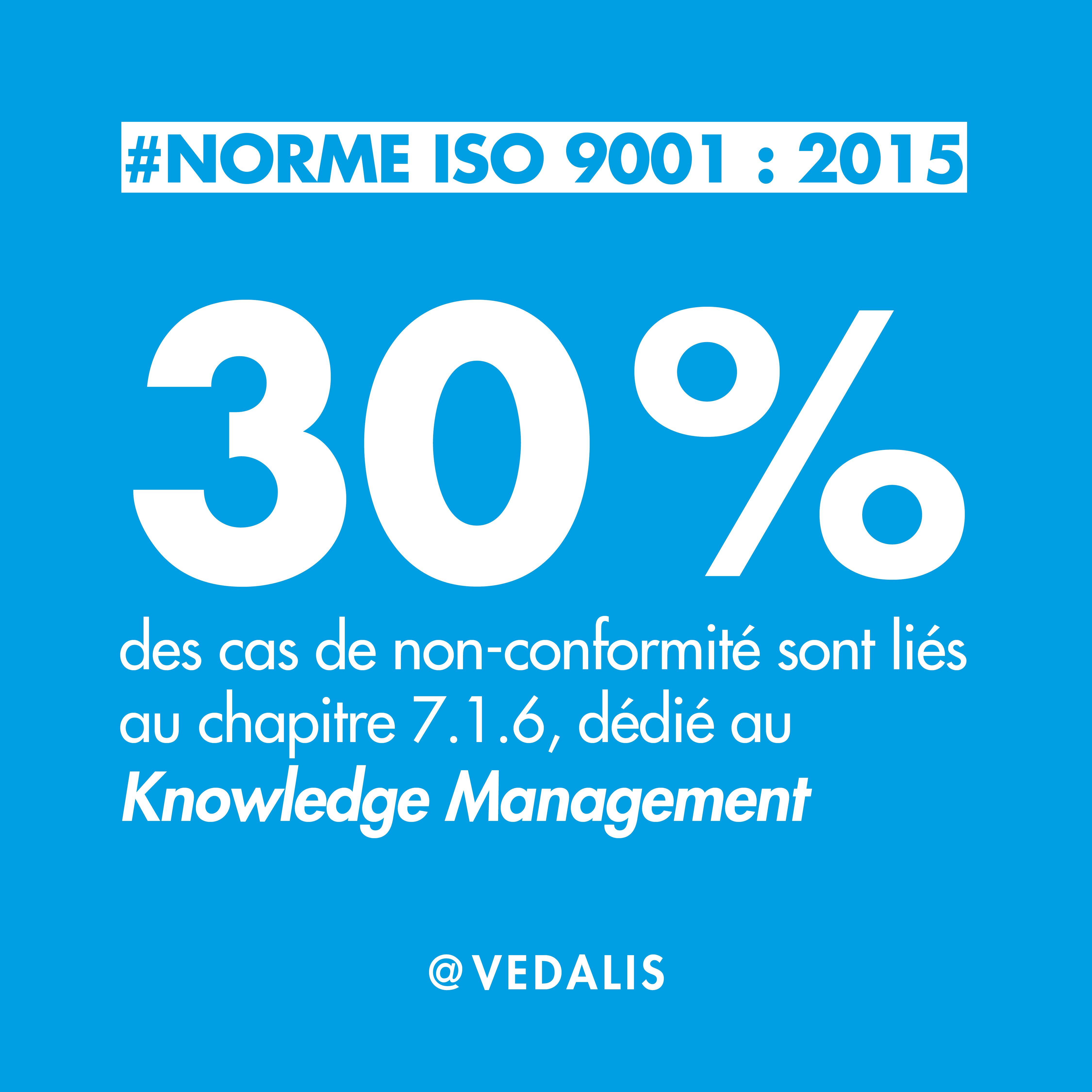 Les enjeux de la certification ISO9001 2015 VEDALIS